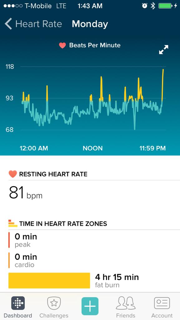 07-25-16 - FitBit Fat Burn